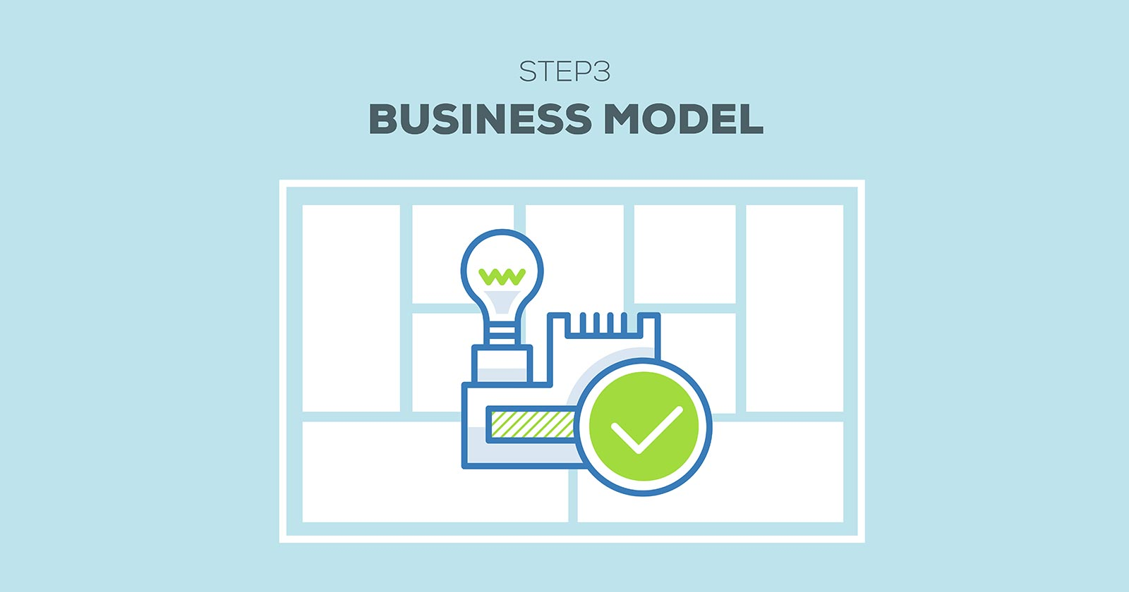 Step 3 Draft Your Business Model